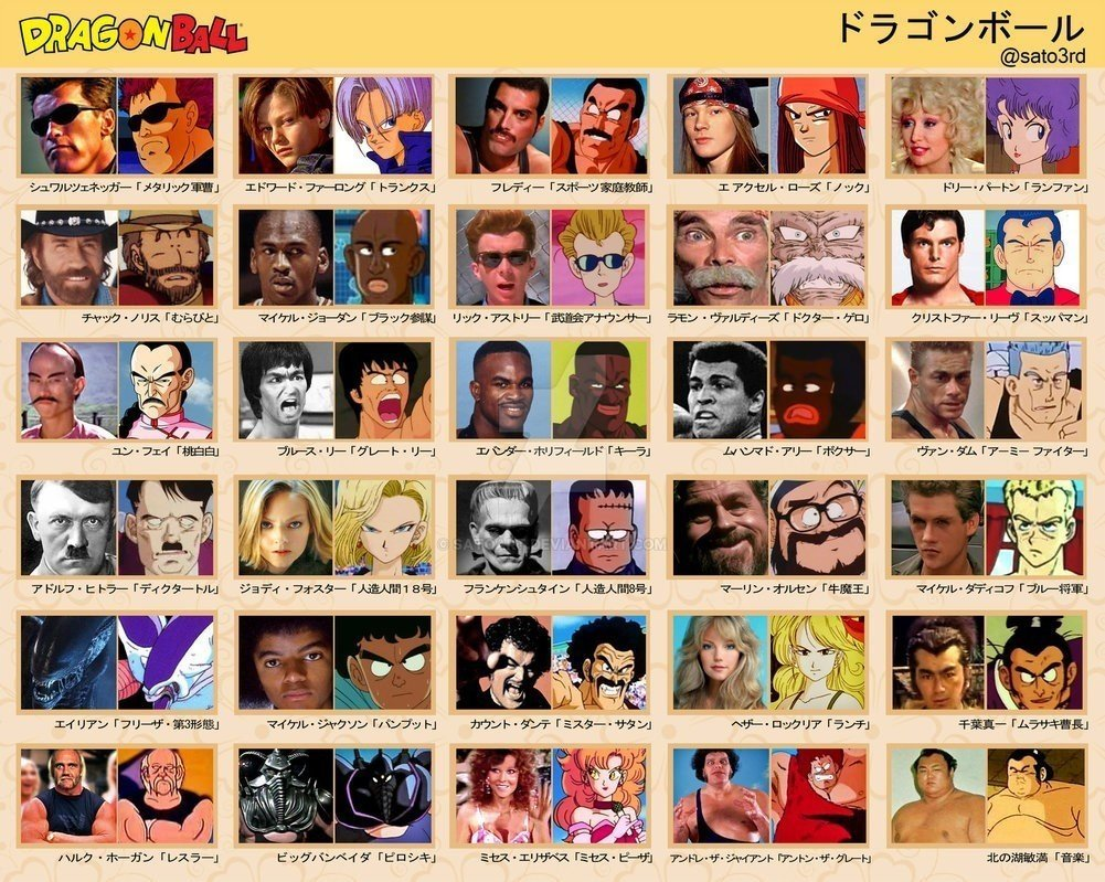 dragon_ball_characters_are_real_life_people_by_satoart-d8dlz08