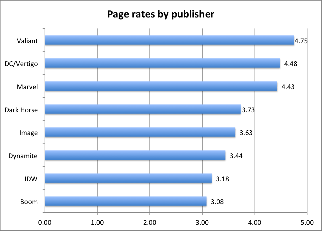 12-page-rates-by-publisher-1
