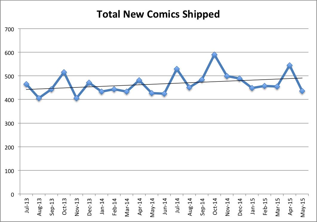 1-Total-Comics-Shipped