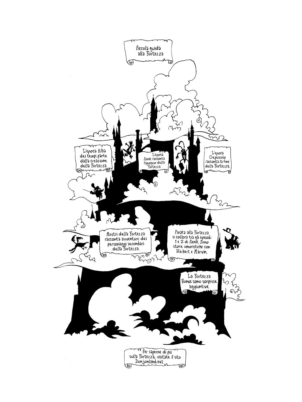 La Fortezza Vol. 1 & 2 | Recensione 2